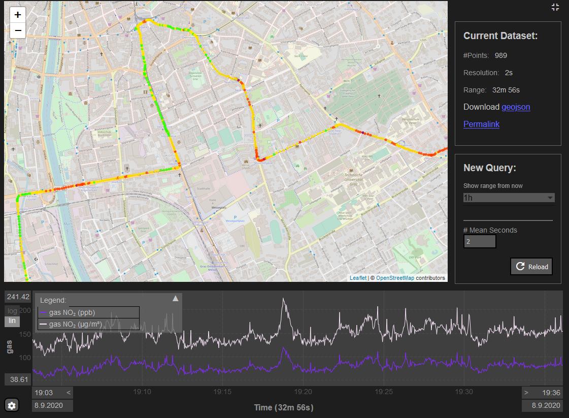 Stickstoffdioxid GPS-Spur
